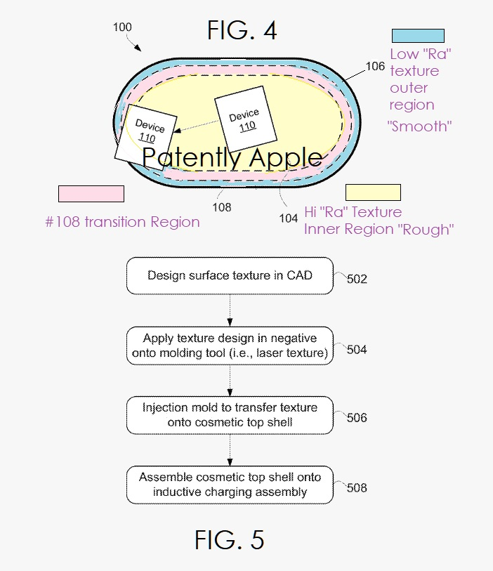 2 layers of Ra from rough to smooth Apple figs. 4 & 5 - Patently Apple IP Report March 14  2019