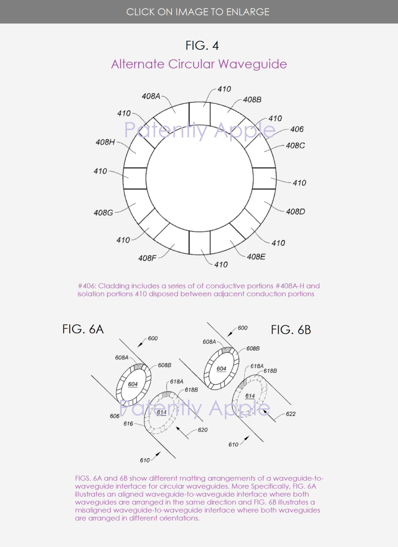5 x Apple patent figs 4  6a  6b - circular waveguides - Patently Apple IP report June 27  2019