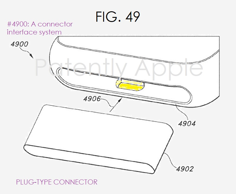 4 x A NEW CONNECTOR DESIGN FOR APPLE WATCH