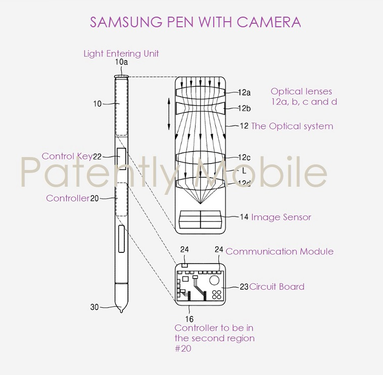 2 X samsung patent figure of pen with camera