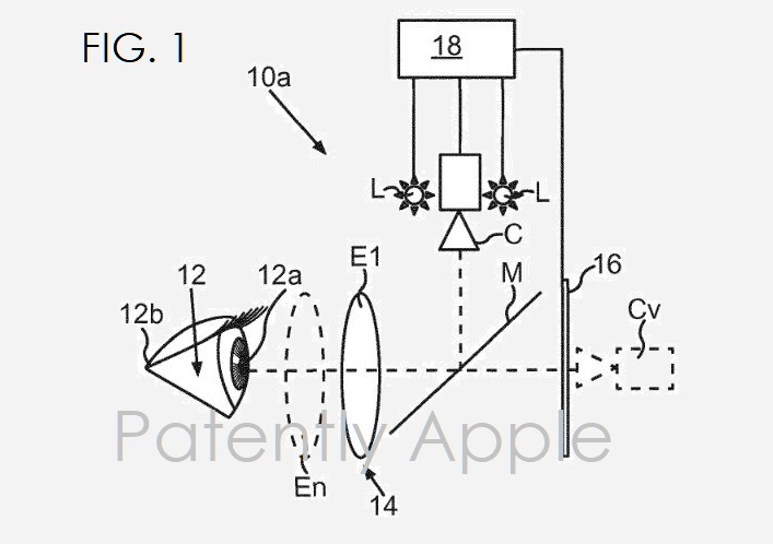 2 apple eye-gazing patent for smartglasses