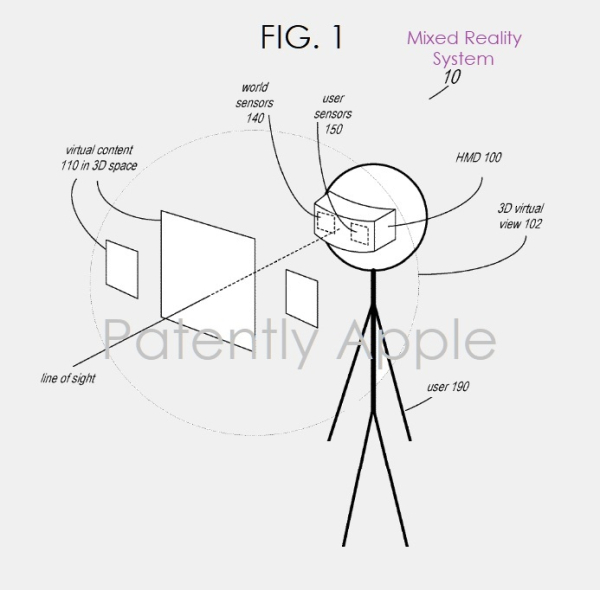Apple Invents a Complete Sensory System for Future Mixed Reality Headset