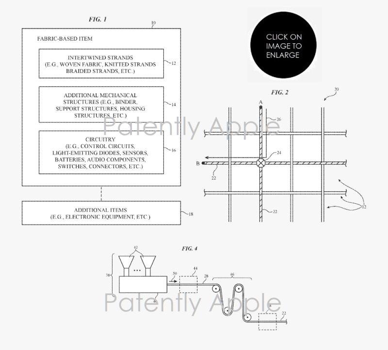 3 X smart fabric patent