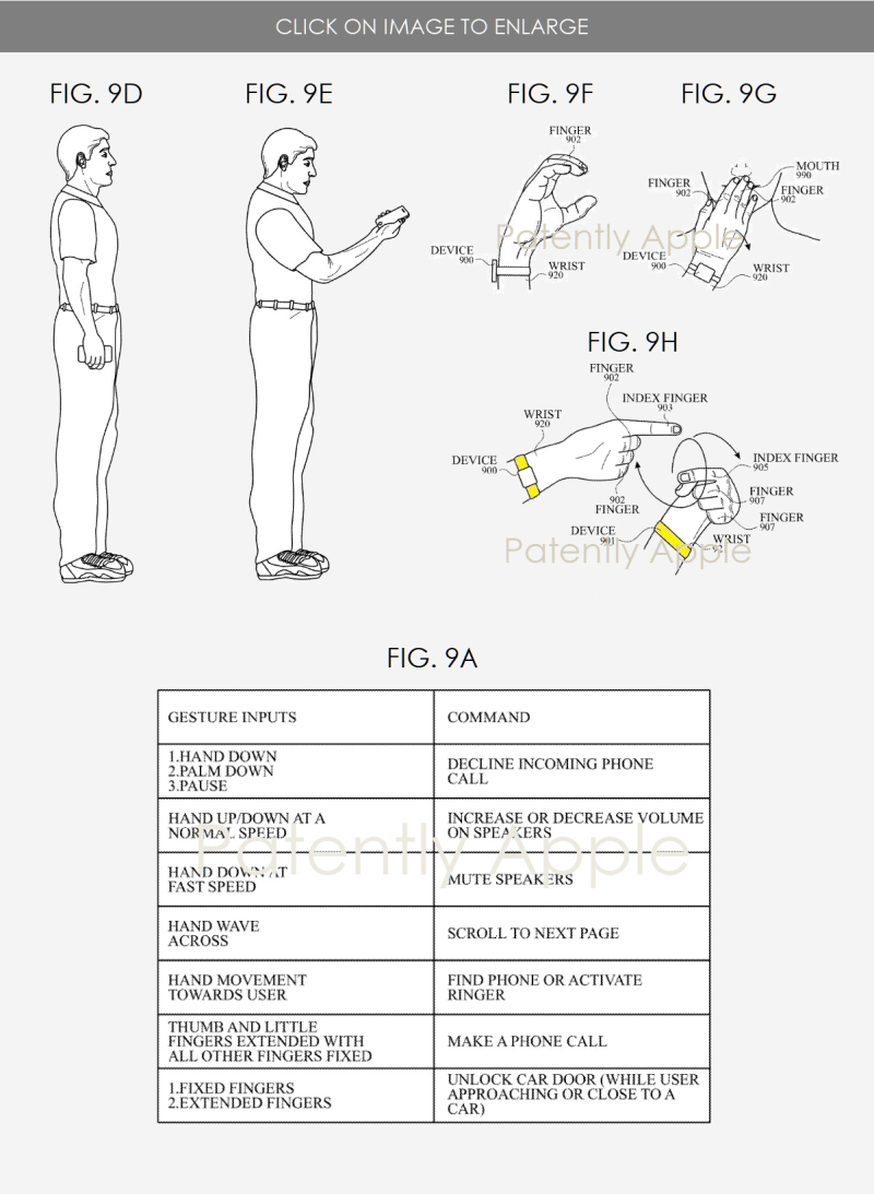 2 X  Apple patent figs 9A  D  E  F  G  H  - Apple Watch gesture input patent - Patently Apple IP Report