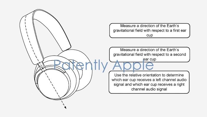 1 Cover Apple headphone patent granted