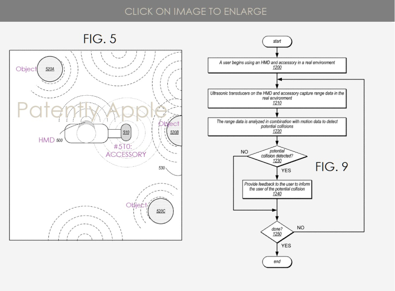 4 APPLE HMD PATENT FIGS 5 & 9 AVOIDING OBJECTS