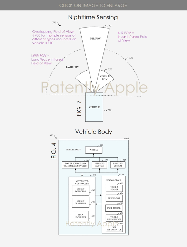 apple u0026 39 s project titan team invents an advanced nighttime sensing system with 3x the power of