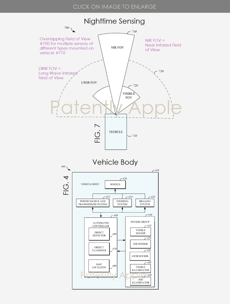 2 X Apple Project Titan Patent figs 4 & 7 Night Sensing  Patently Apple IP Report March 29  2019