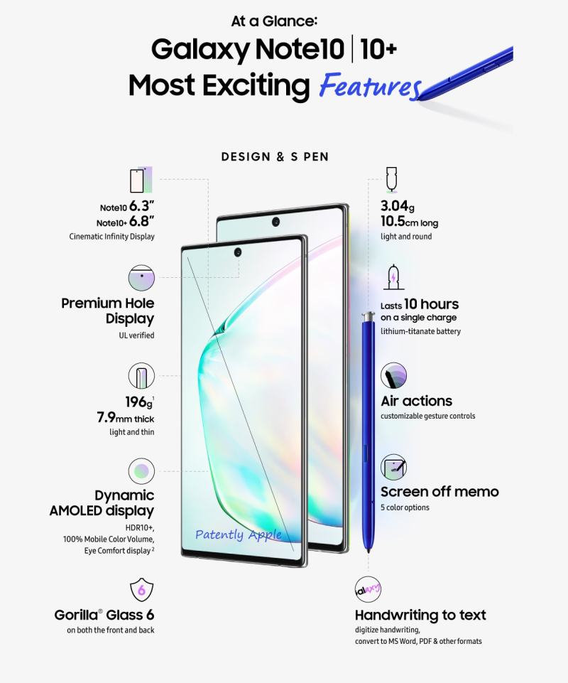 2 X3 Samsung Galaxy Note 10 new feature infographic