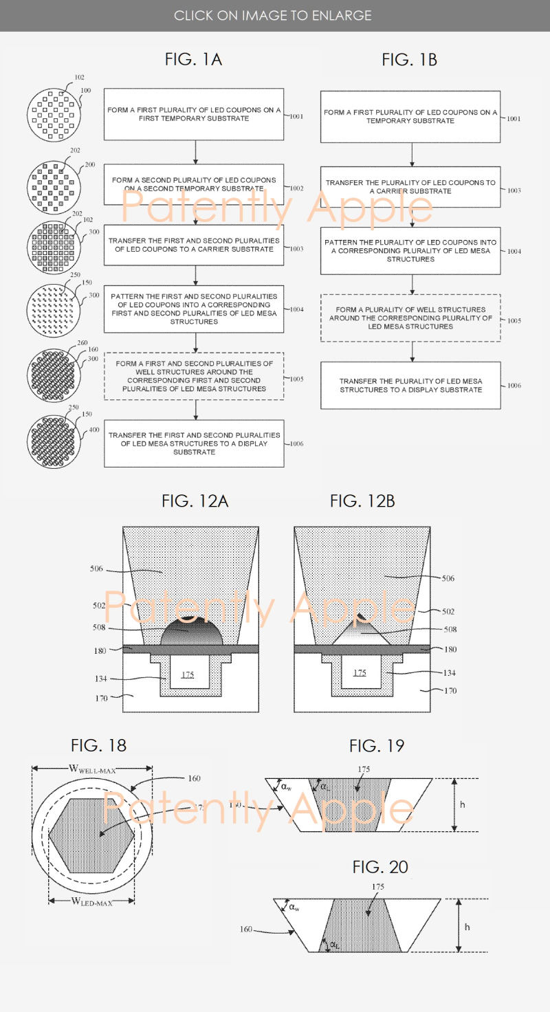 2 Apple patent figure with 1A B  12AB + micro-LED patent Europe - Patently Apple IP Report