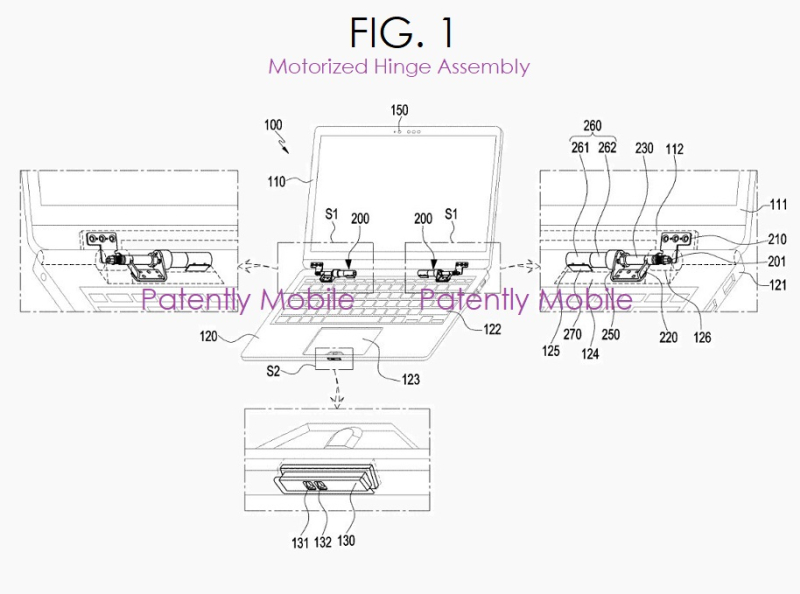 4  x Automated Hinge to open and close notebook lid - samsung patent