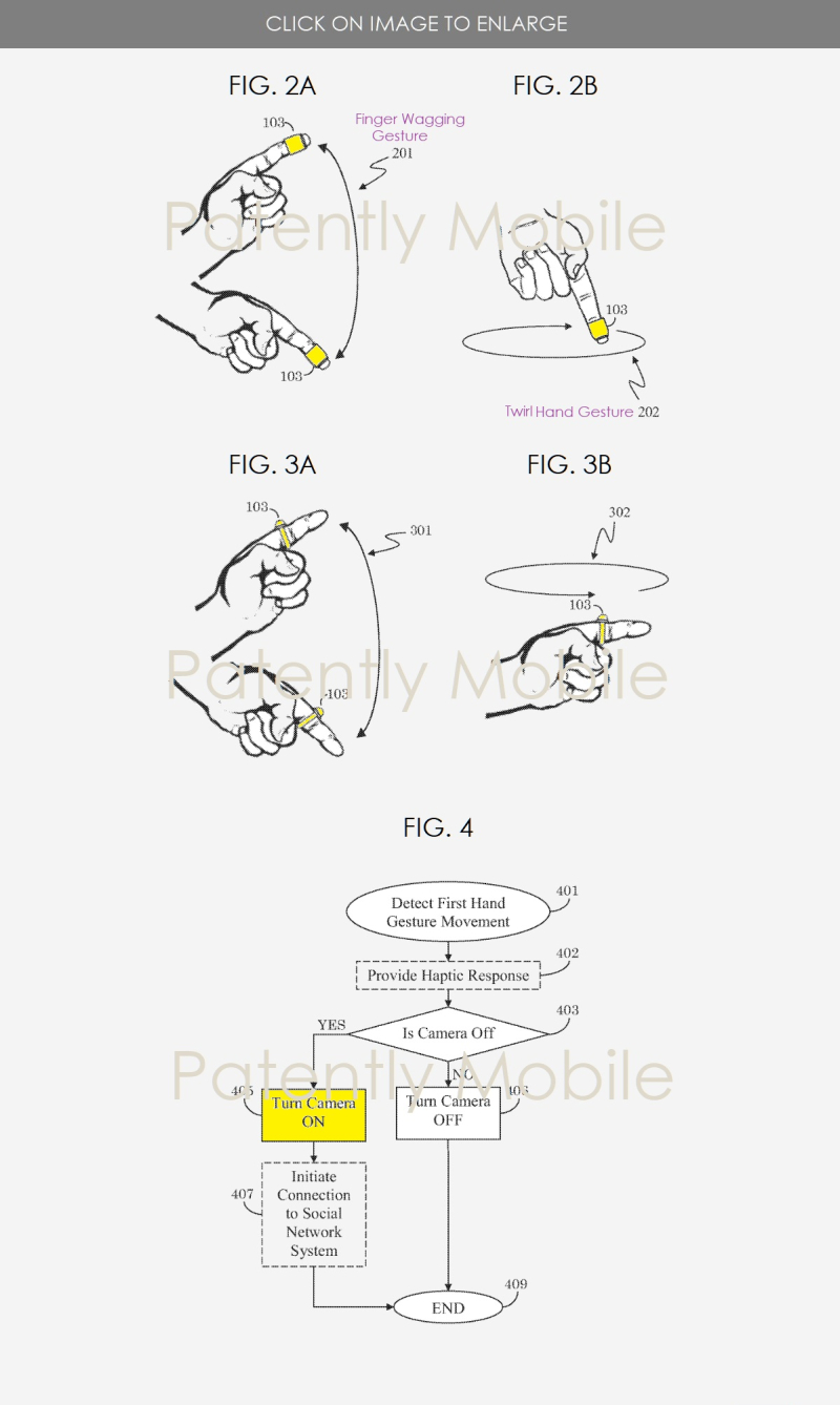 3 Facebook Wearable Cameras figs 2a b & 3a  b 4 Patently Mobile IP report Aug 20  2019