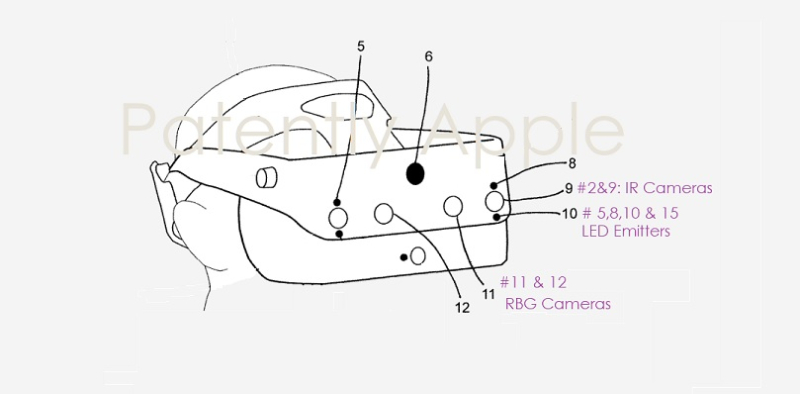 1 Cover Apple HMD invention - patent application