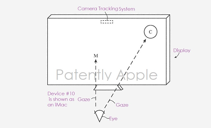 1 x cover tracking system for an iMac