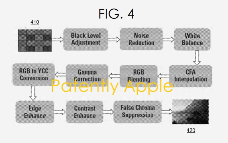 3 Red Eye algorithm fig. 4