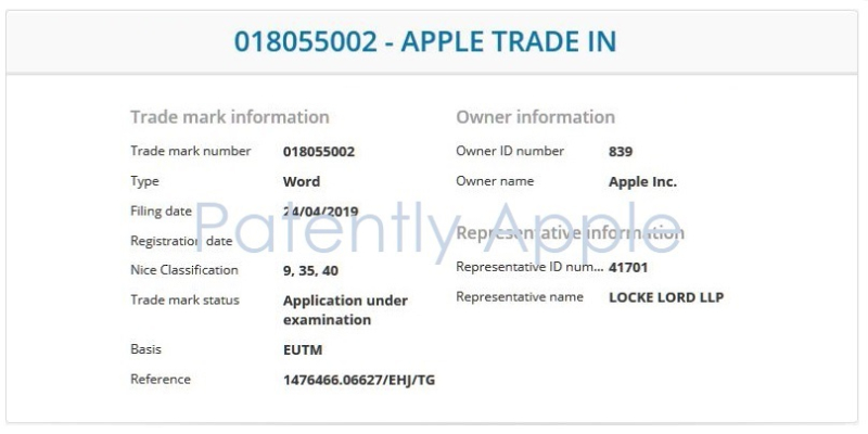 2 apple trade in FILING IN EUROPE PATENT OFFICE