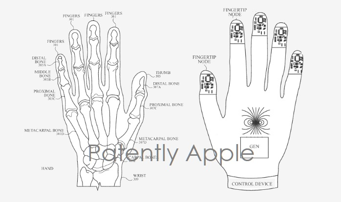 1 Cover Apple Patent fingertip nodes