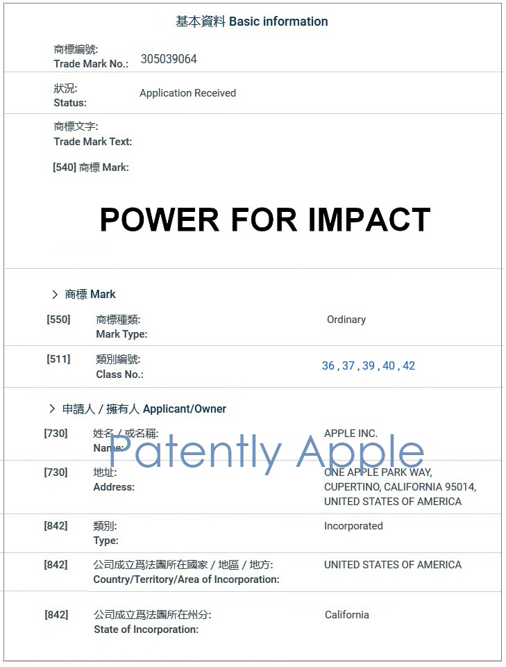 2 x Apple TM filing Aug 30  2019 - Power for Impact - Patentlly Apple IP report