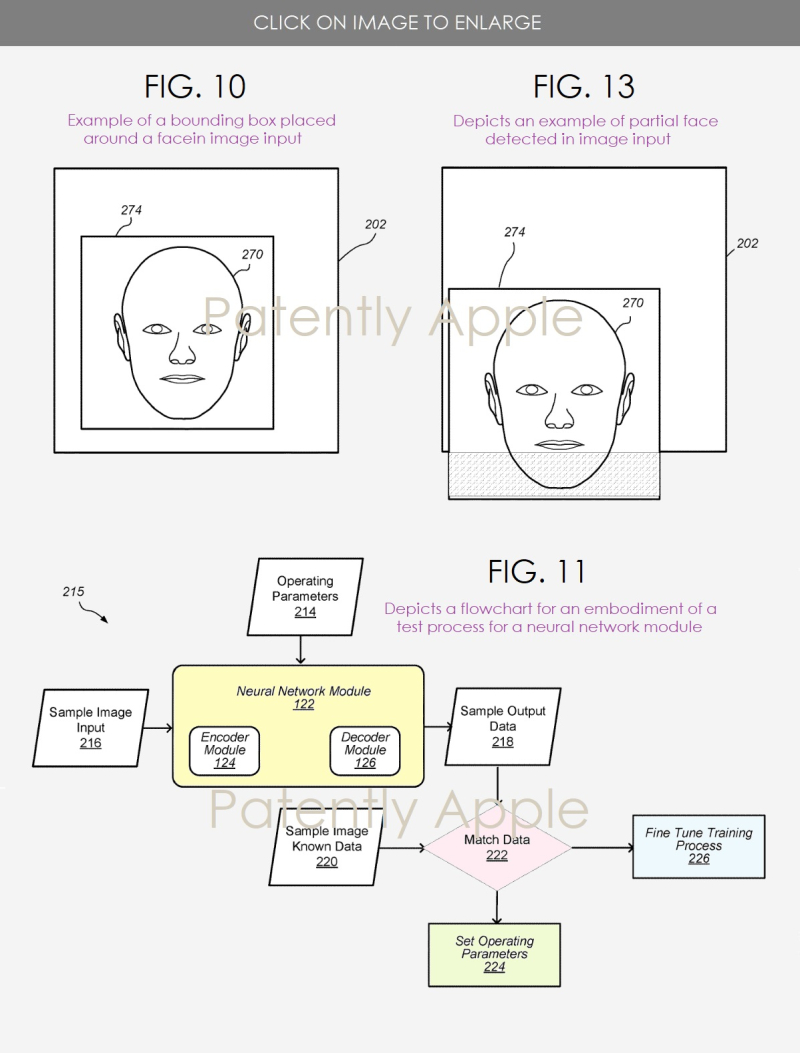 3 Face ID with neural network module