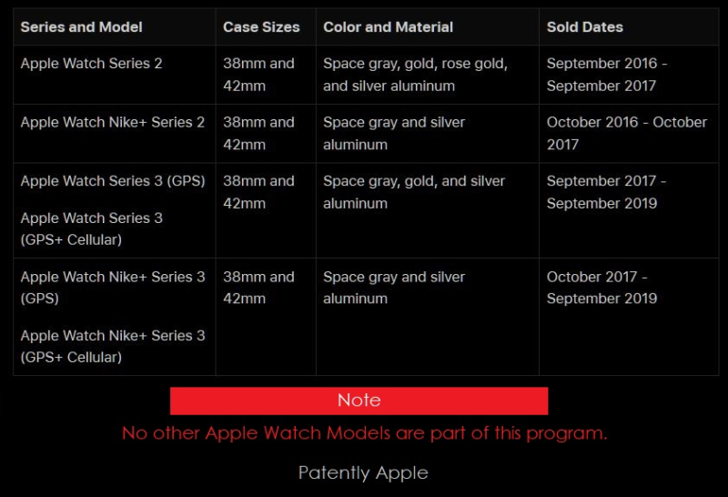 Apple Quietly Announces an Apple Watch Screen Replacement