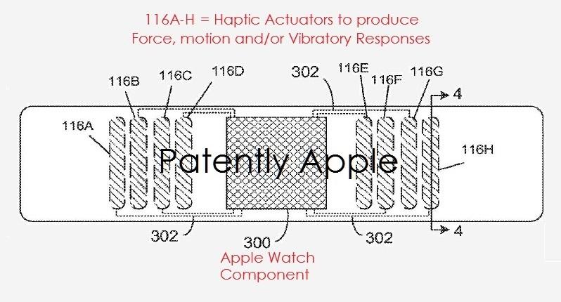2 X haptic apple watch band