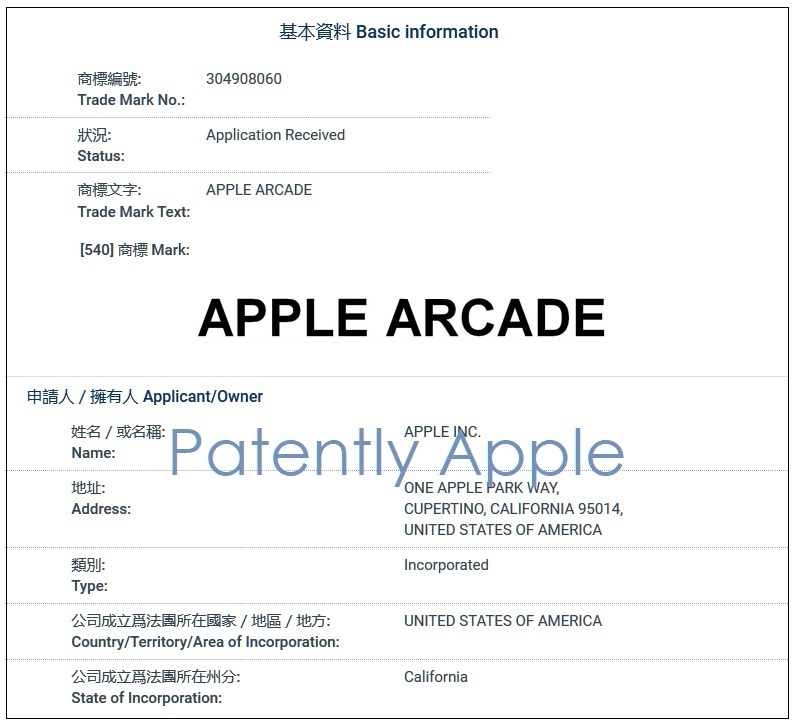2 Apple TM filing for Apple Arcade in Hong Kong  Patently Apple IP report Apr 30  2019