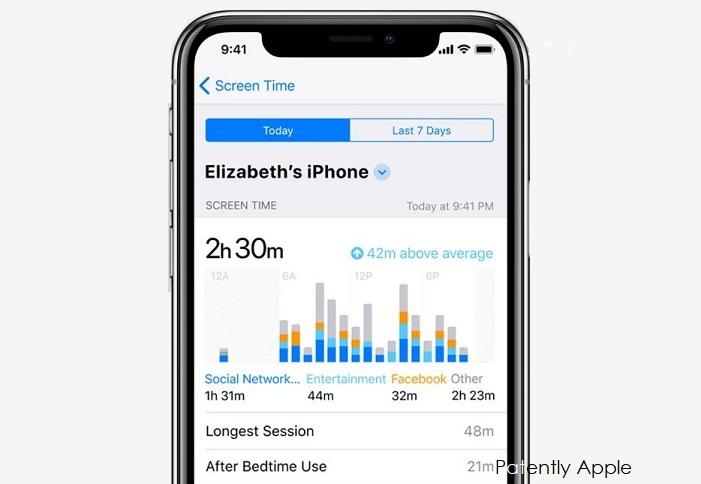 2 X Apple App  Screen Time partial UI