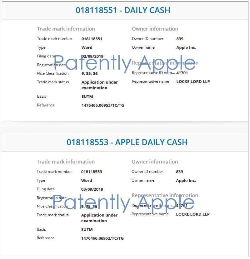 2 x APPLE TMs IN EU FOR APPLE DAILY CASH AND DAILY CASH