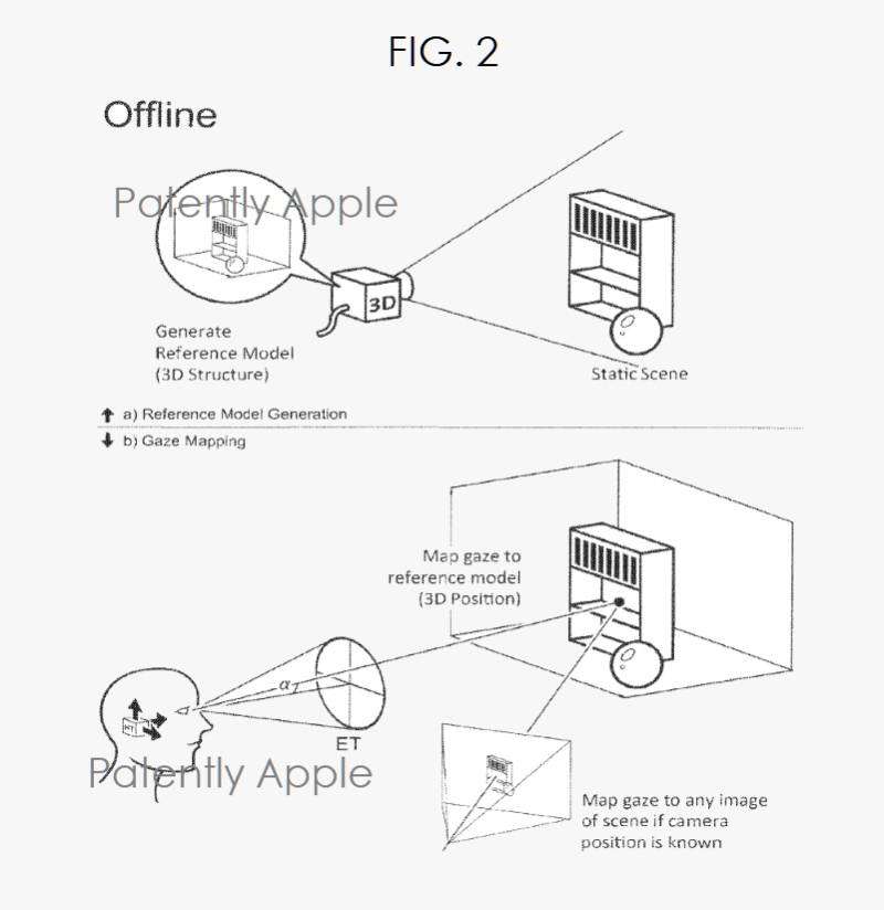 2 Apple patent FIG 2