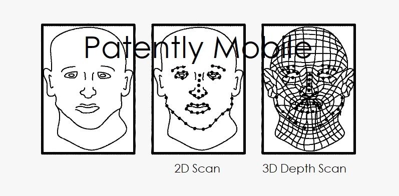 1 - Cover MSFT 3D camera patent for smaller devices