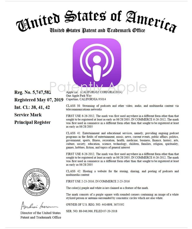2 X registered tradematrk icon for Podcast