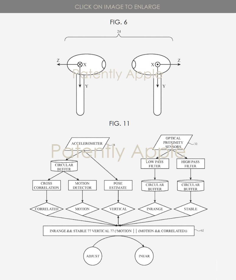 9 Apple AirPods granted patent - May 14  2019 - Patently Apple IP Report