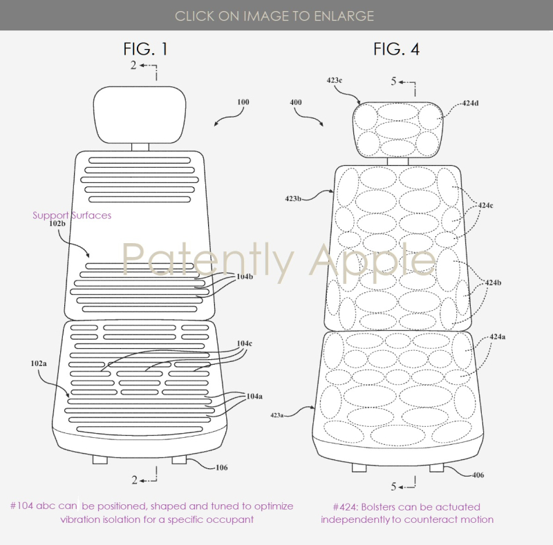 2 Apple patent figs 1 & 4 car seat designs  Patently Apple IP Report May 21  2019