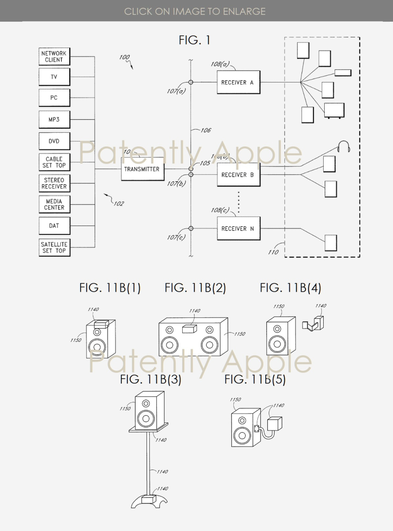 5 home network  audio related  figs  1 - 11b-1 2 3 4 & 5  Patently Apple IP report may 21  2019