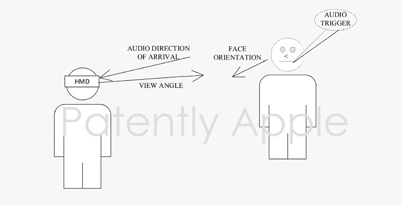 1 - Apple HMD Hail System patent