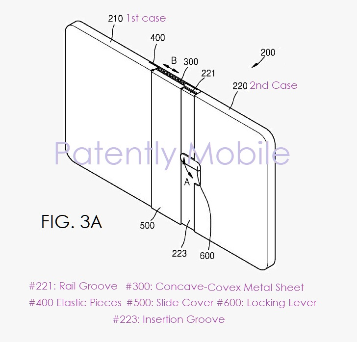 2 x SAMSUNG FIG. 3A FOLDABLE SMARTPHONE GRANTED PATENT