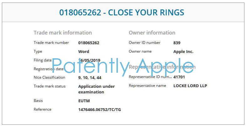 6 apple files for Close Your Rings trademark in Europe - Patently Apple IP Report