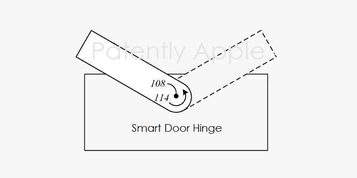 1 Cover Smart Door Hinge Apple granted patent - Patently Apple IP report Sept 17  2019