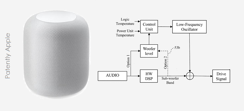 1 Cover HomePod patent