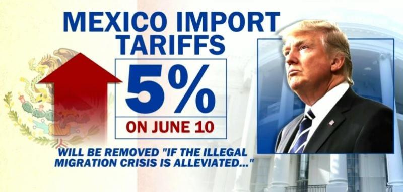 1  X cover mexico tariffs