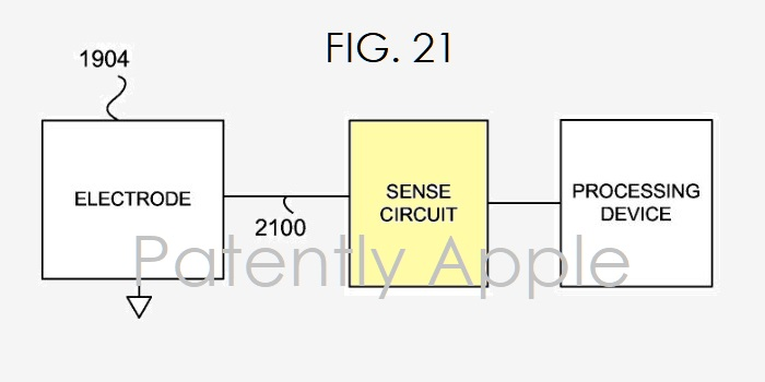 2 force sensing surface