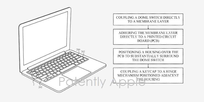 1 cover Macbook Granted patent for keyboard redesign