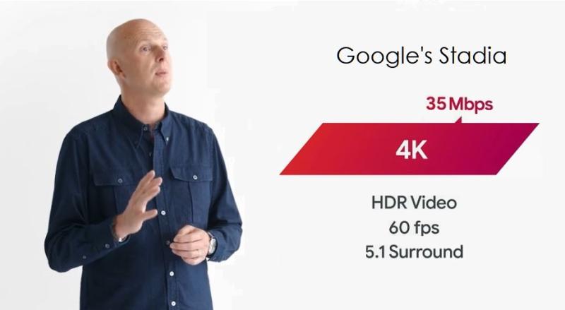 2 X Google Stadia