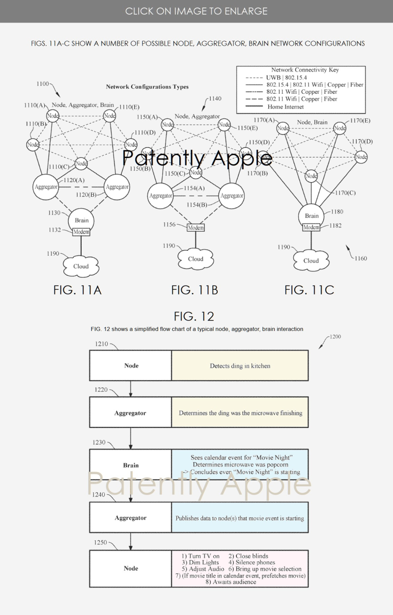 6 extra PATENT FIGS 11ABC  12 Apple smart home patent