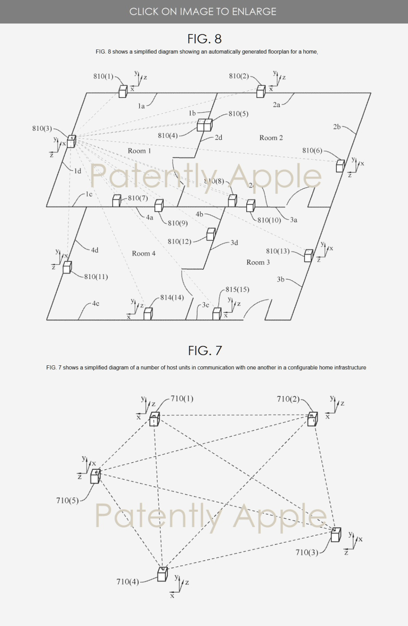 4 Apple Smart Home Patent figs. 7 & 8 automatically generating a home floor plan