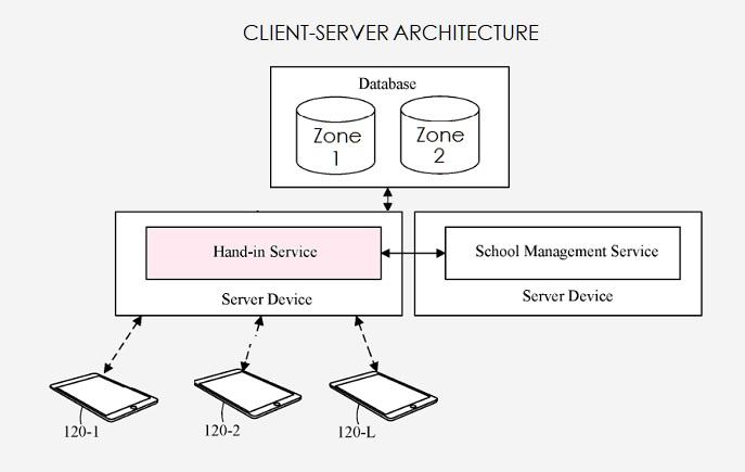 1 Cover Apple Education client server architecture