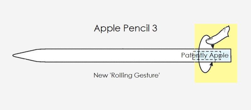 1 Cover Apple Pencil 3 features
