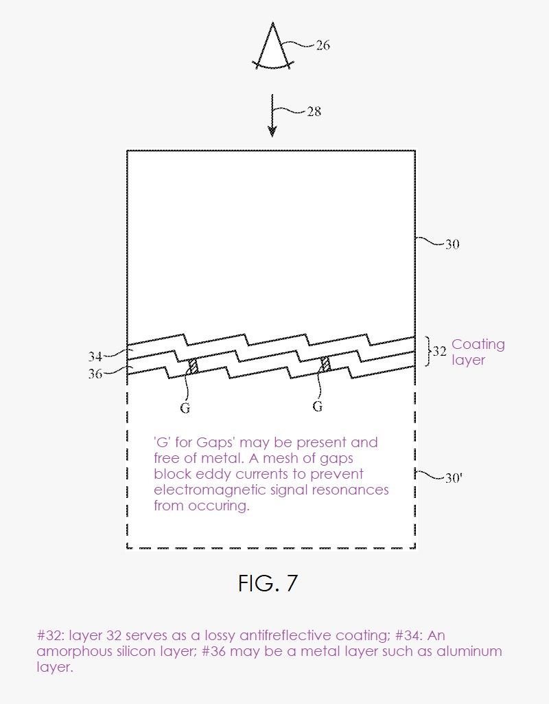 2 Apple coating patent fig. 7