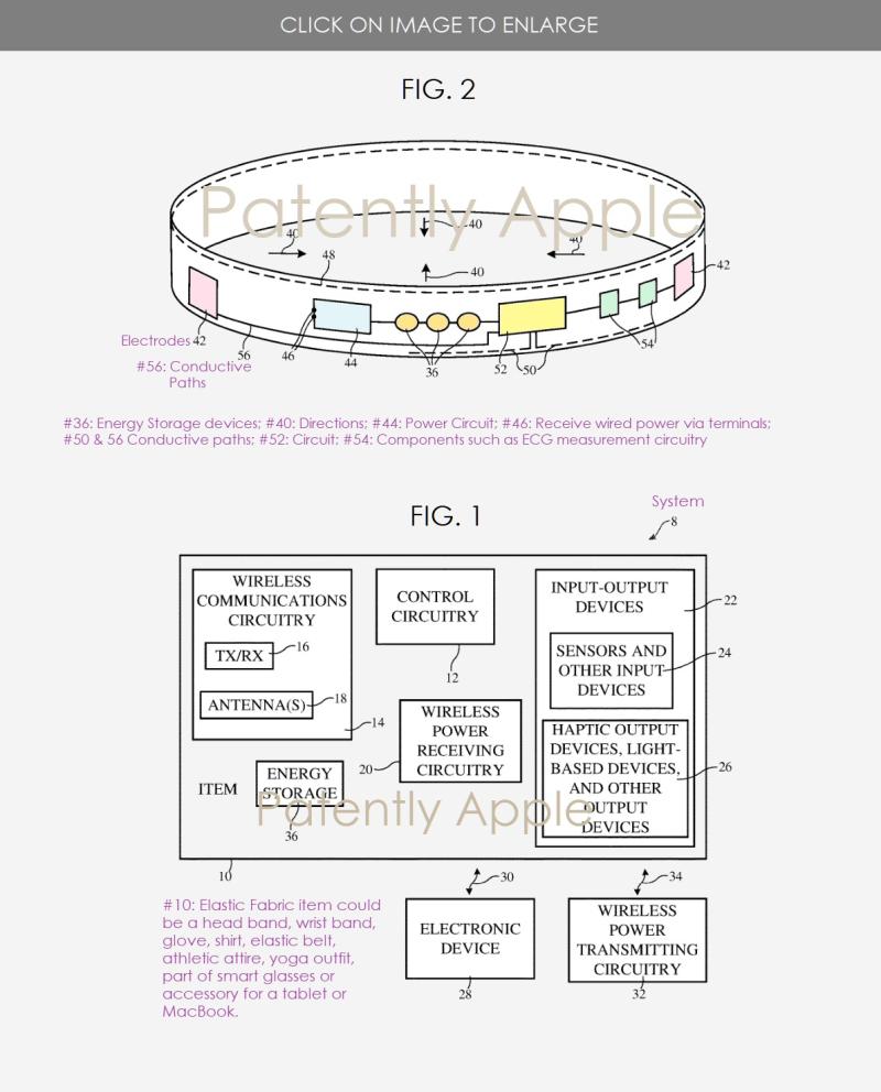 2 fabric health band patent