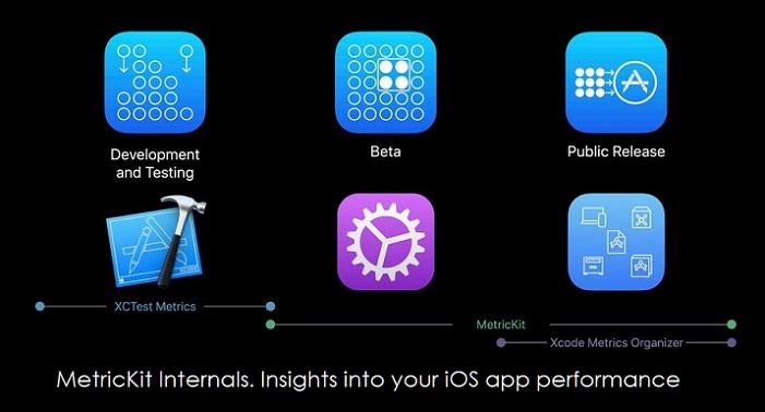 1 x Cover Apple MetricKit
